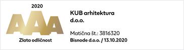 AAA - KUB arhitektura
